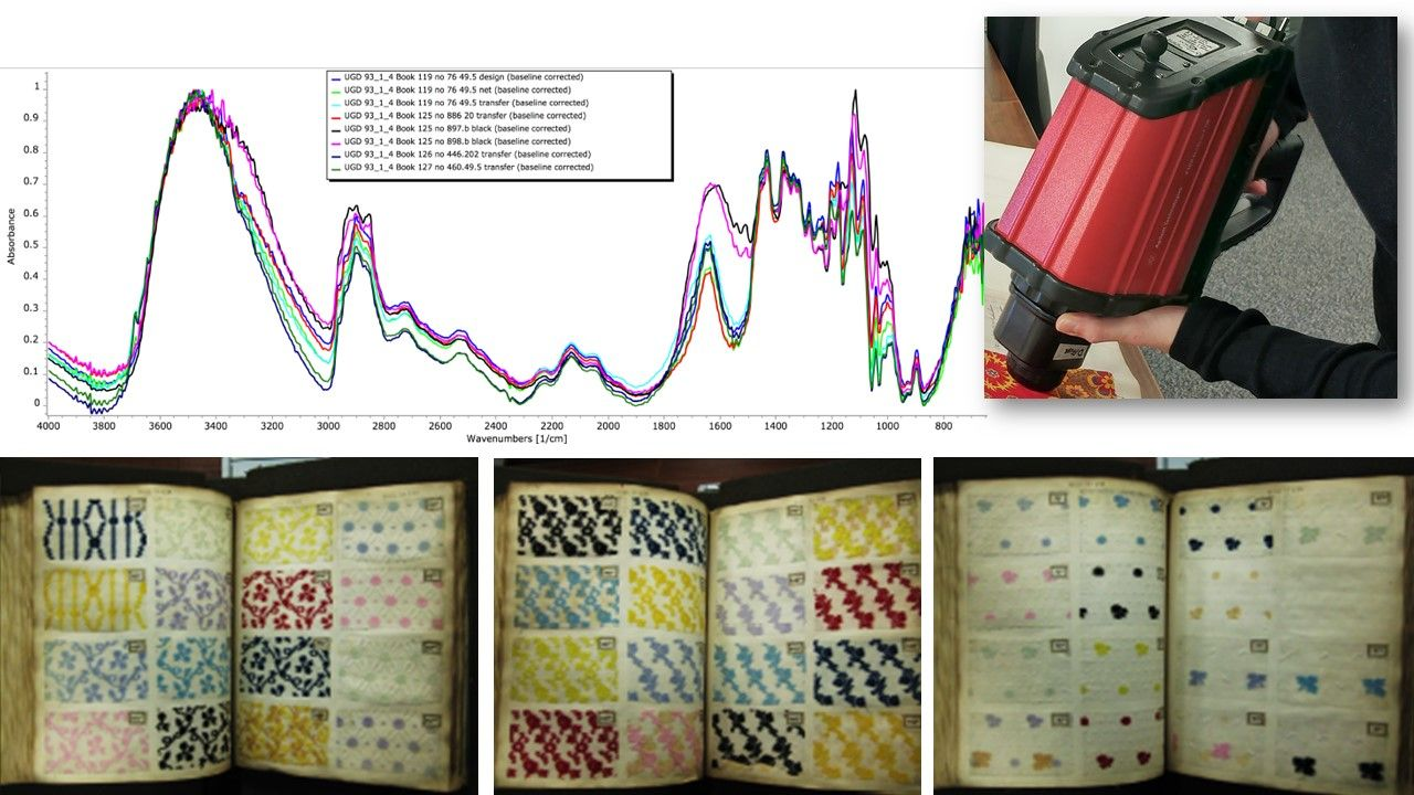 Surface analysis of coloured textiles in a pattern book (UGD 93_1_4) by portable DRIFTS (infrared spectroscopy) reveals spectral differences be